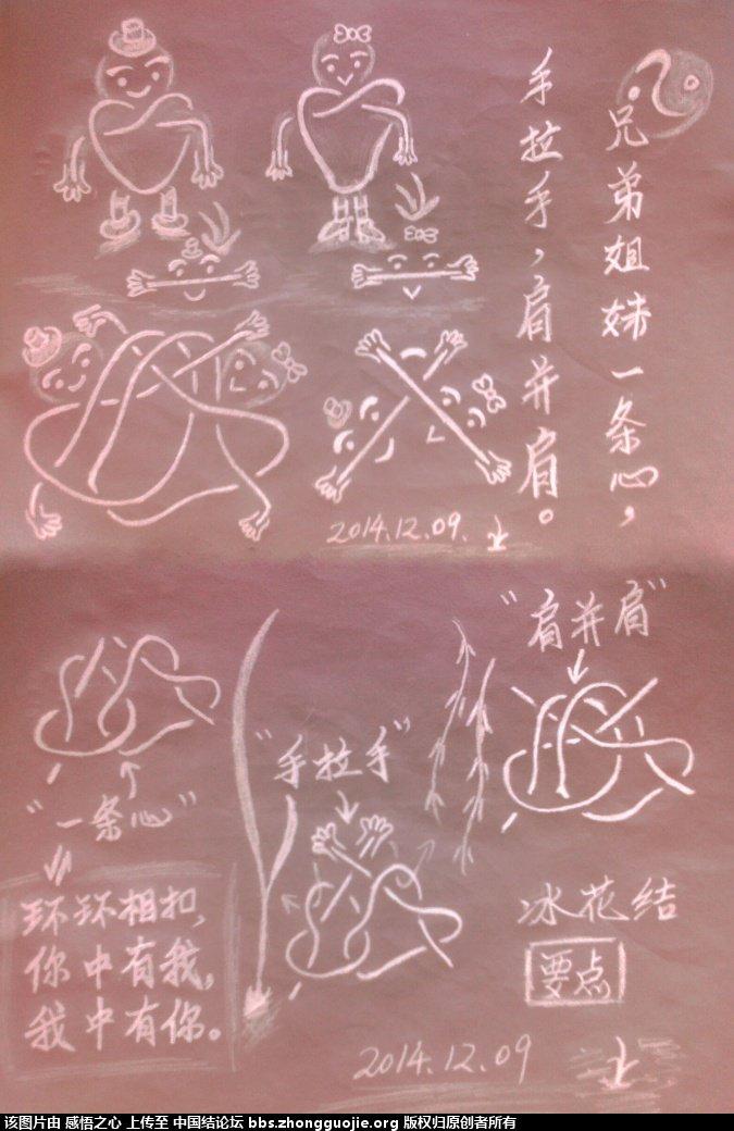 中国结论坛 【阅读简图】认识冰花结的简图 基础知识,示意图,中心 冰花结(华瑶结)的教程与讨论区 172410vjmjio6on2m2dflf
