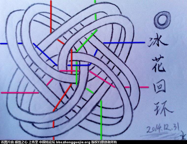 中国结论坛 【阅读简图】认识冰花结的简图 基础知识,示意图,中心 冰花结(华瑶结)的教程与讨论区 182339ewmw9ke5ltmw7yp5