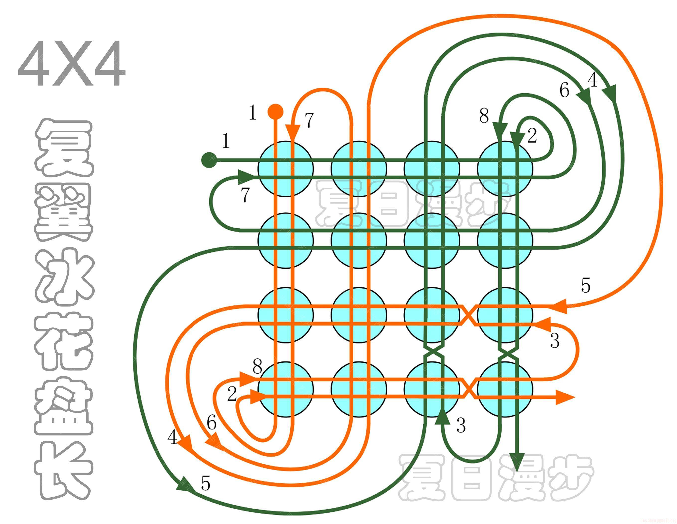 中国结论坛 改进版4X4冰花盘长和复翼盘长 改进,盘长,冰花的形状像什么,自然冰花,冰花的意思 冰花结(华瑶结)的教程与讨论区 1823082hh828wms9su4pf8