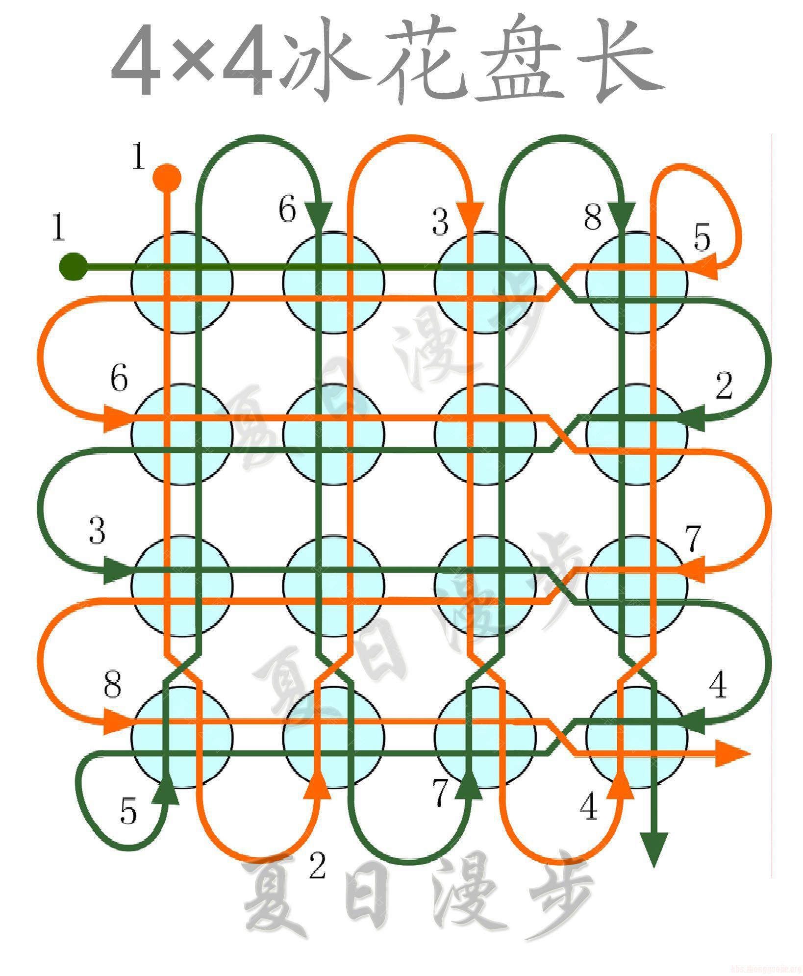 中国结论坛 改进版4X4冰花盘长和复翼盘长 改进,盘长,冰花的形状像什么,自然冰花,冰花的意思 冰花结(华瑶结)的教程与讨论区 182551118jcywaf129j6yq