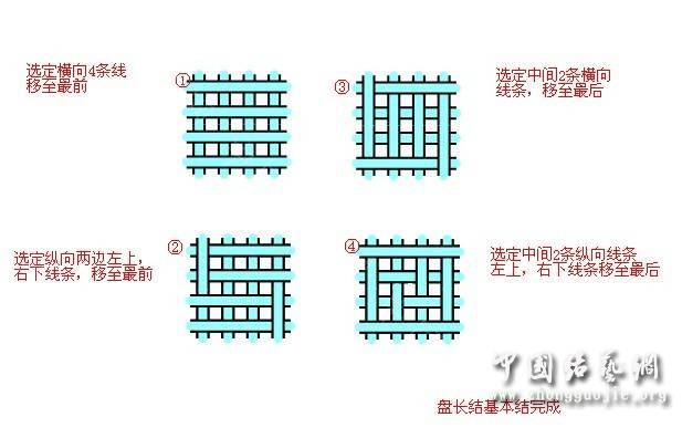 中国结论坛 绘图教程  走线图教程【简图专区】 015817jqitiqvc479y4qra