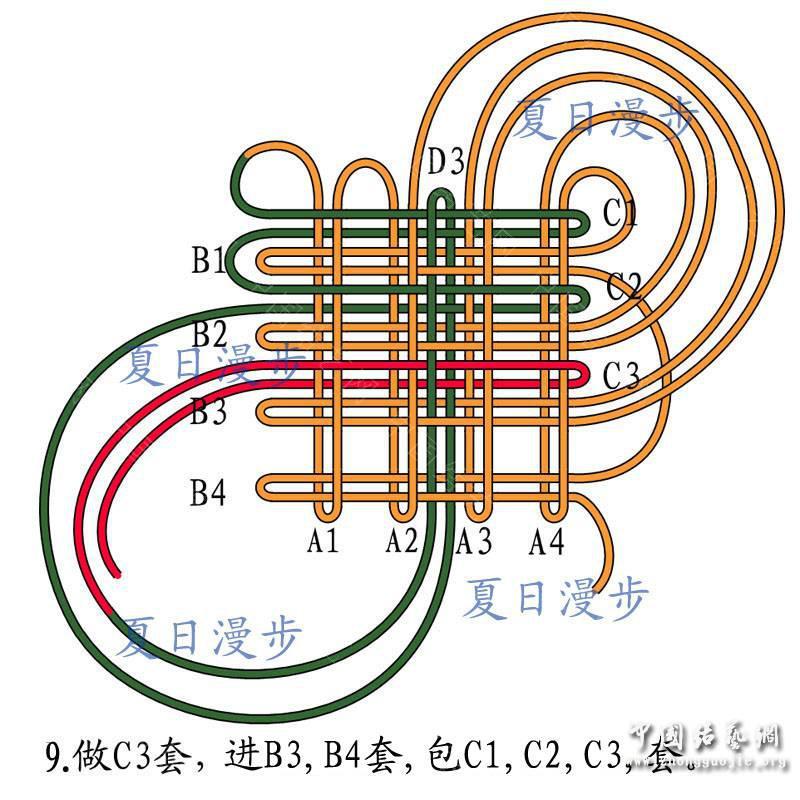 中国结论坛 四回复翼盘长结  基本结-新手入门必看 174428dfgxx2qlfvq2voko
