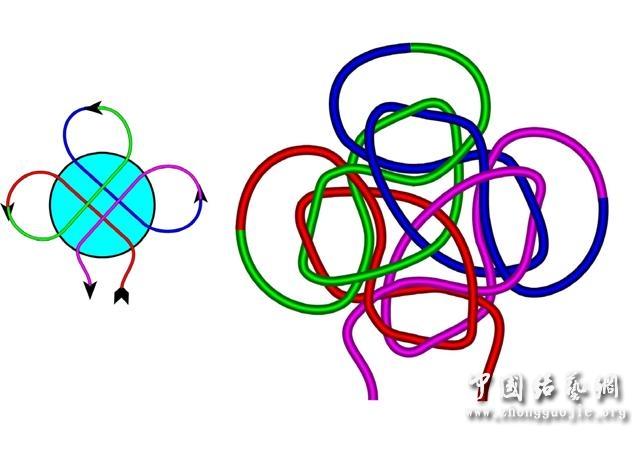 中国结论坛 四耳A型旋叶结单结练习1  冰花结(华瑶结)的教程与讨论区 2209334jdjdukvxuavfffc