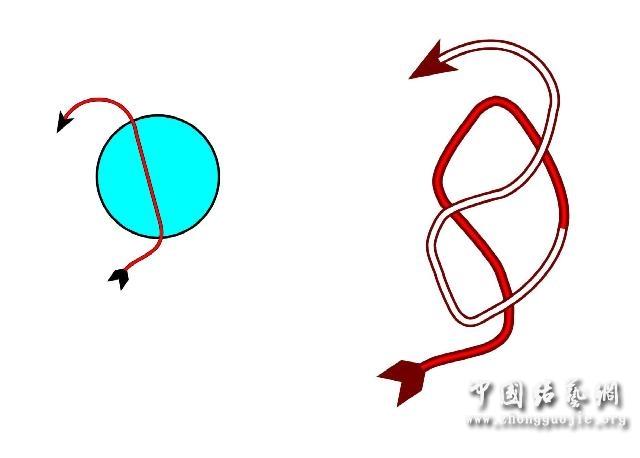 中国结论坛 四耳A型旋叶结单结练习1  冰花结(华瑶结)的教程与讨论区 220935ssn0zrr00zjna2rq