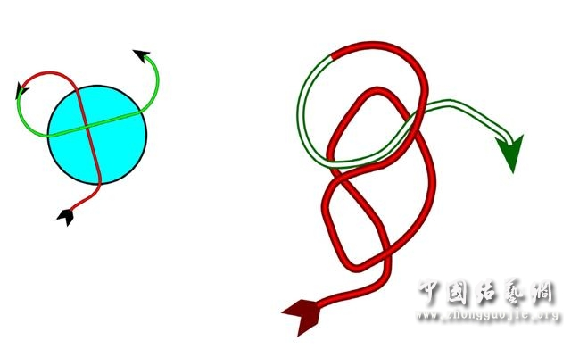 中国结论坛 四耳A型旋叶结单结练习1  冰花结(华瑶结)的教程与讨论区 220937c2a0okn6u1252lcq