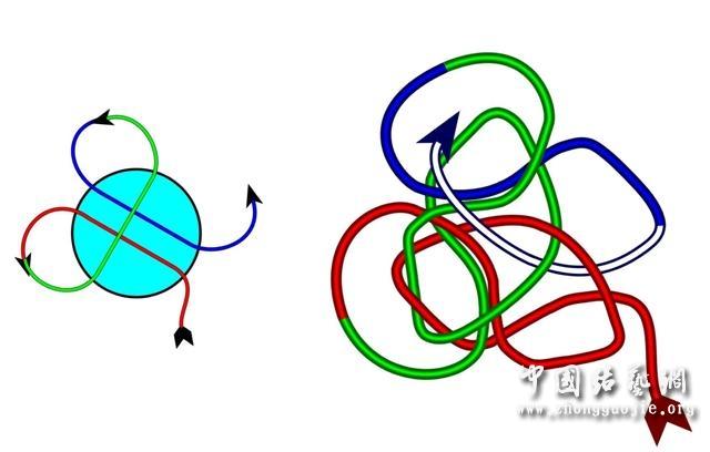 中国结论坛 四耳A型旋叶结单结练习1  冰花结(华瑶结)的教程与讨论区 220943jn999x95nv9pdd15