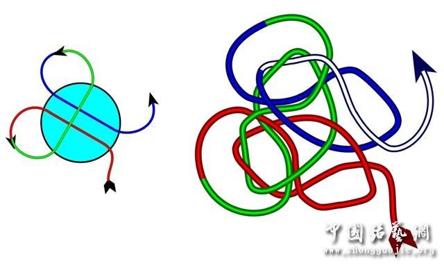 中国结论坛 四耳A型旋叶结单结练习1  冰花结(华瑶结)的教程与讨论区 220945zemeoob0uo5m4m0g