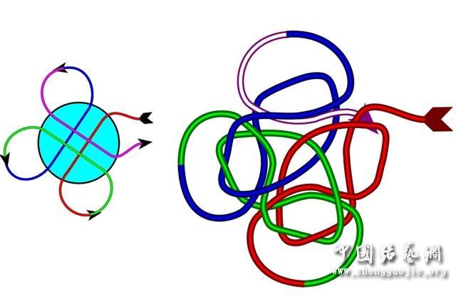 中国结论坛 四耳A型旋叶结单结练习1  冰花结(华瑶结)的教程与讨论区 220946ib8k3zkzpy4g5pd7