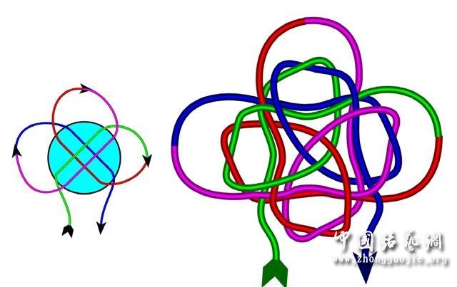 中国结论坛 四耳A型旋叶结单结练习2  冰花结(华瑶结)的教程与讨论区 210644ak5qmvotm666mo7b