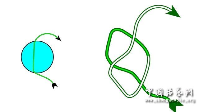 中国结论坛 四耳A型旋叶结单结练习2  冰花结(华瑶结)的教程与讨论区 2106458tmp3944049zd58u