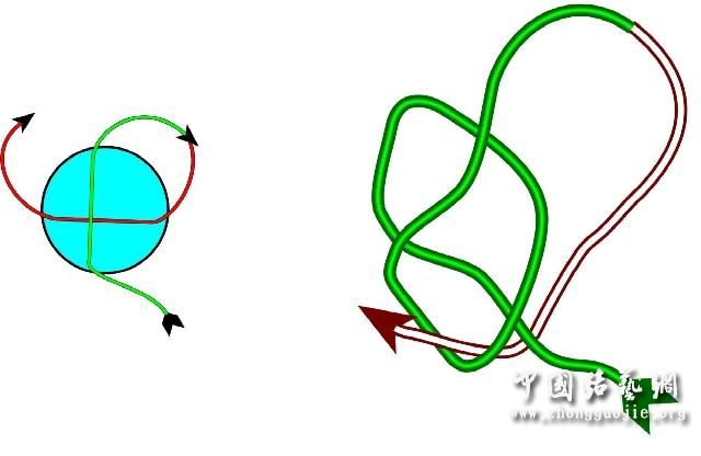 中国结论坛 四耳A型旋叶结单结练习2  冰花结(华瑶结)的教程与讨论区 2106465n75ny7oq3pc8o52