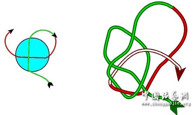 中国结论坛 四耳A型旋叶结单结练习2  冰花结(华瑶结)的教程与讨论区 2106486o66u9e6j1xu7kx6