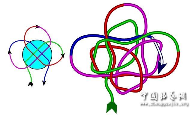 中国结论坛 四耳A型旋叶结单结练习2  冰花结(华瑶结)的教程与讨论区 2106574qz0z9rjurkc9770