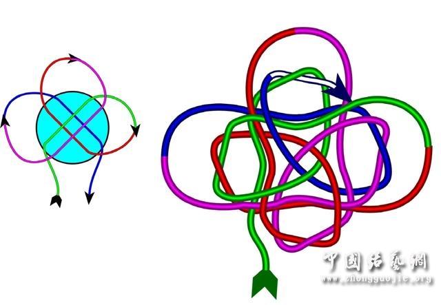 中国结论坛 四耳A型旋叶结单结练习2  冰花结(华瑶结)的教程与讨论区 210701evbbywx2xvxdzbvx
