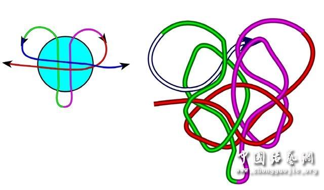 中国结论坛 四耳A型旋叶结单结练习3  冰花结(华瑶结)的教程与讨论区 101520gc4v404gucigeicz