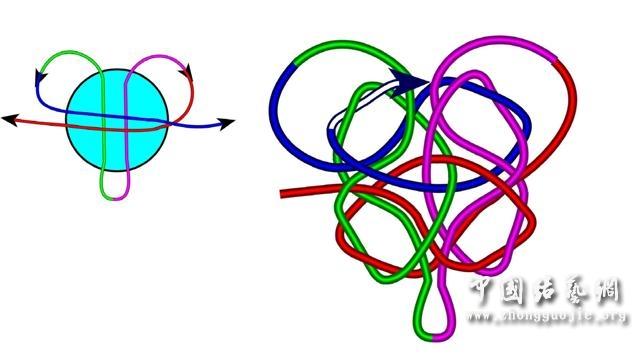 中国结论坛 四耳A型旋叶结单结练习3  冰花结(华瑶结)的教程与讨论区 101526f7sfwss24t1490tl