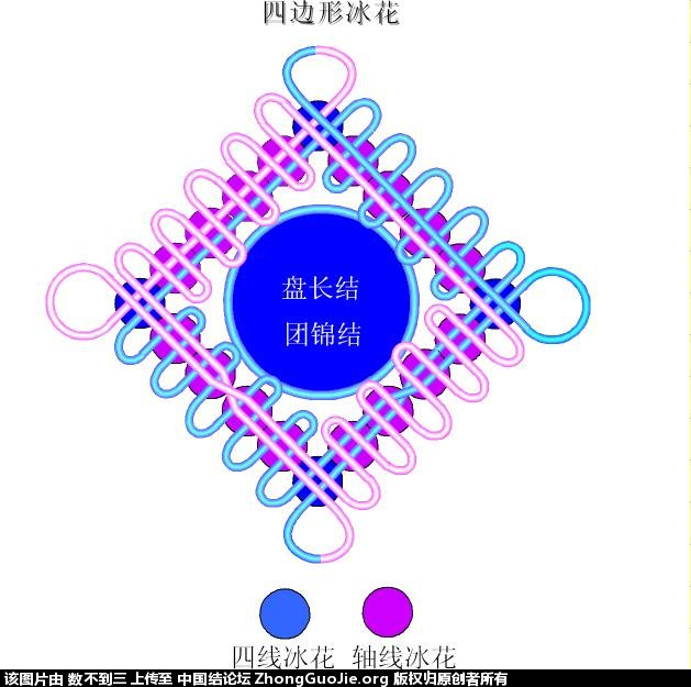 中国结论坛 数不到三冰花简图  冰花结(华瑶结)的教程与讨论区 121444ddd1rfdra2jkz33b