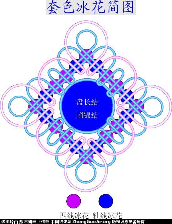 中国结论坛 数不到三冰花简图  冰花结(华瑶结)的教程与讨论区 1214460ci3nzo433zy3363