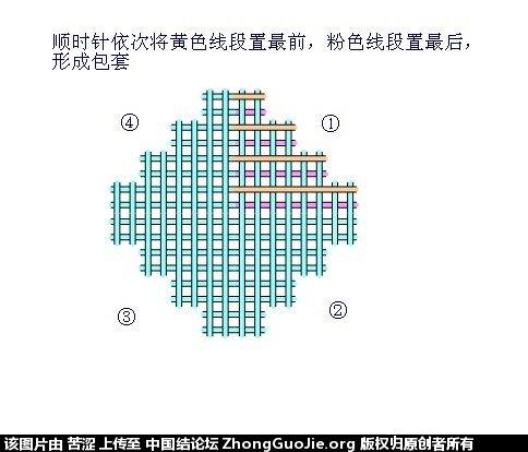 中国结论坛 宝结绘图教程  走线图教程【简图专区】 0216334sjr0o4y64m0okcm