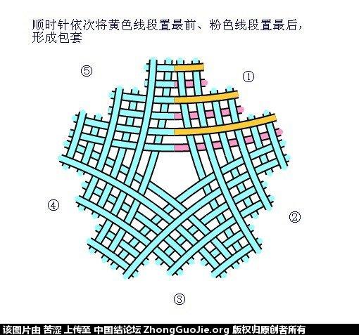 中国结论坛 宝结绘图教程  走线图教程【简图专区】 021641ll6l84rv4r8rj8g8