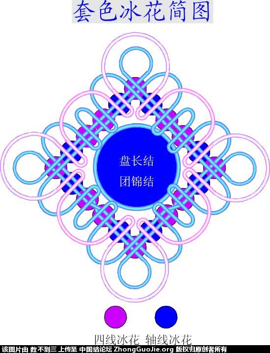 中国结论坛 锦上添花—套色冰花的编结过程!  冰花结(华瑶结)的教程与讨论区 132432oci80581koyhsa85