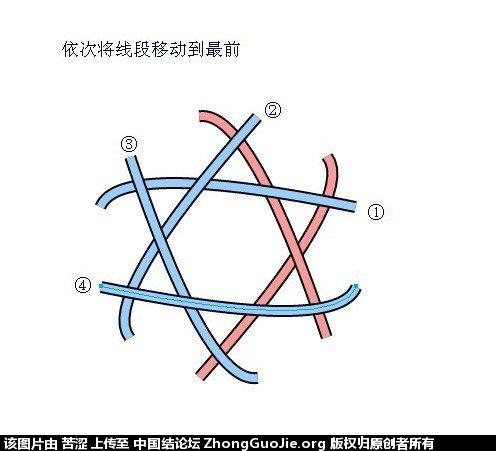 中国结论坛 六瓣八瓣锁结绘图教程  走线图教程【简图专区】 151907f1f56z1mm11b5mke