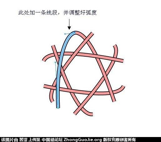 中国结论坛 六瓣八瓣锁结绘图教程  走线图教程【简图专区】 151909629j5v2khhhk22f7