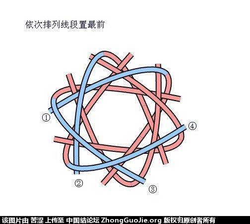 中国结论坛 六瓣八瓣锁结绘图教程  走线图教程【简图专区】 151915h7522g76hr6ar8h7