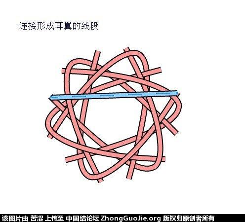 中国结论坛 六瓣八瓣锁结绘图教程  走线图教程【简图专区】 151919rir7rr08rhir8kr4