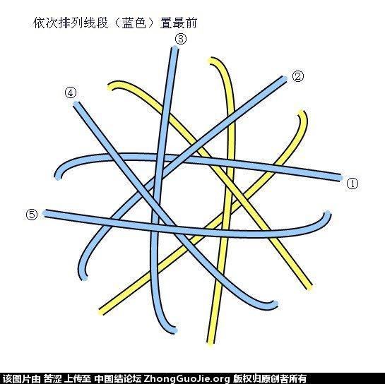 中国结论坛 六瓣八瓣锁结绘图教程  走线图教程【简图专区】 152211p220al0mw007duht