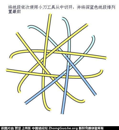 中国结论坛 六瓣八瓣锁结绘图教程  走线图教程【简图专区】 152214lozo8oklzhh8klsn