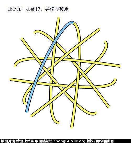 中国结论坛 六瓣八瓣锁结绘图教程  走线图教程【简图专区】 1522168znvssvzaez1em1i
