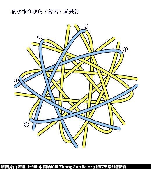 中国结论坛 六瓣八瓣锁结绘图教程  走线图教程【简图专区】 1522261oqw5r53pnfpcp4t