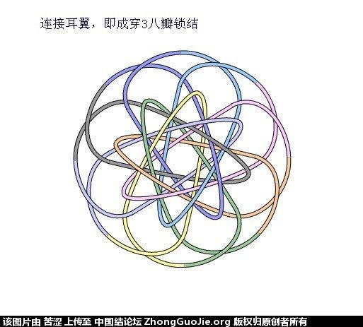 中国结论坛 六瓣八瓣锁结绘图教程  走线图教程【简图专区】 011311g8dxwvovn7txzimv