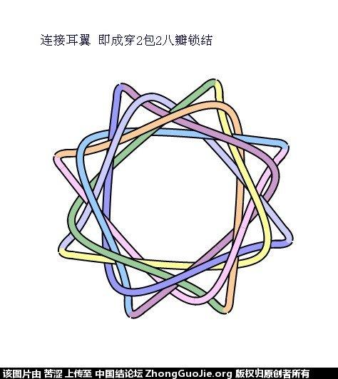 中国结论坛 六瓣八瓣锁结绘图教程  走线图教程【简图专区】 020715s8bbm0jms700cd20