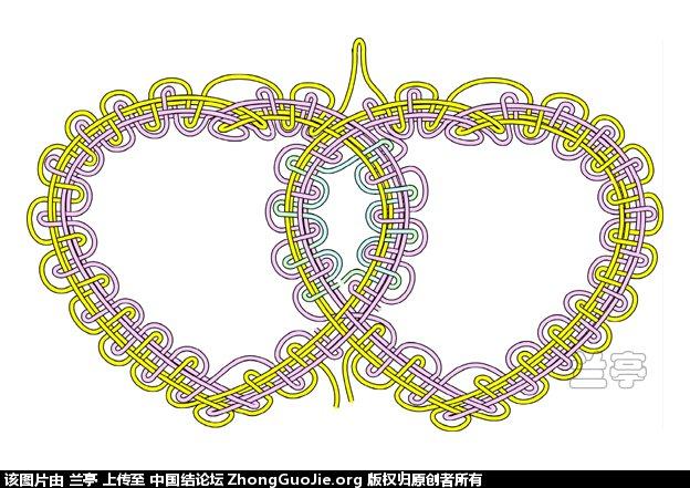中国结论坛 心连心(纠正版)  兰亭结艺 0159411owip9i35v522iyp