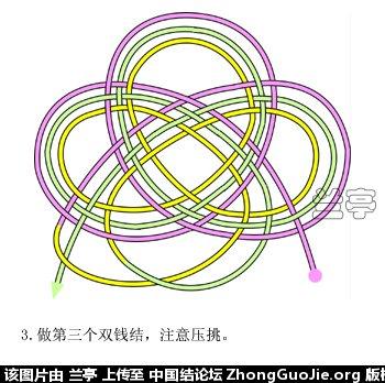 中国结论坛 两种小球走线图  兰亭结艺 071110xmalmqwsjxtuxmyy