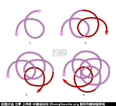 中国结论坛 两种小球走线图  兰亭结艺 2338139y9zxkj2m5akz71q
