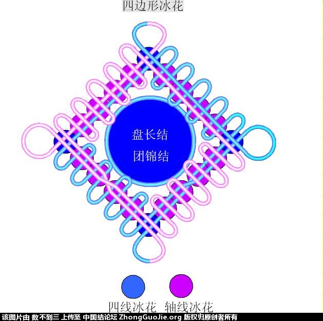 中国结论坛 冰花回菱  冰花结(华瑶结)的教程与讨论区 1248490i9wlx29in3500w5