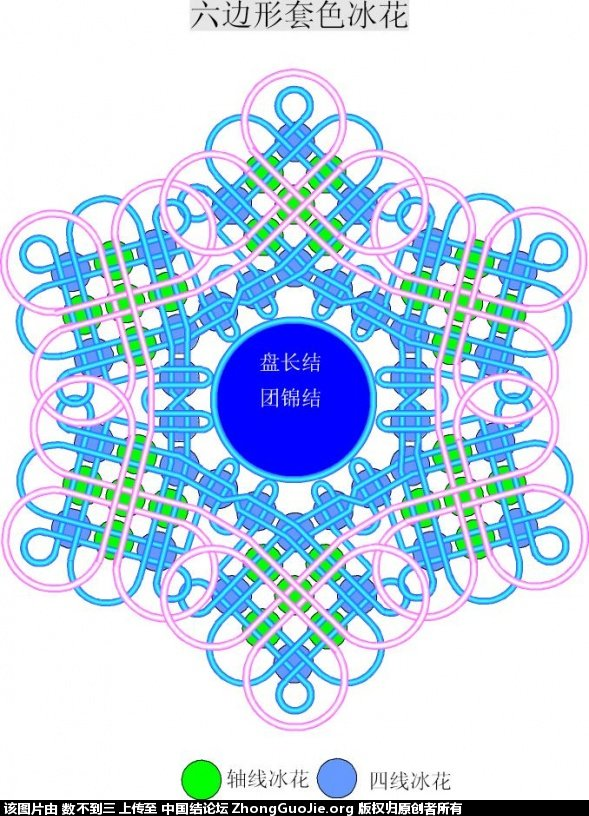 中国结论坛 六边形套色冰花  冰花结(华瑶结)的教程与讨论区 172321i07247g77xog3o73
