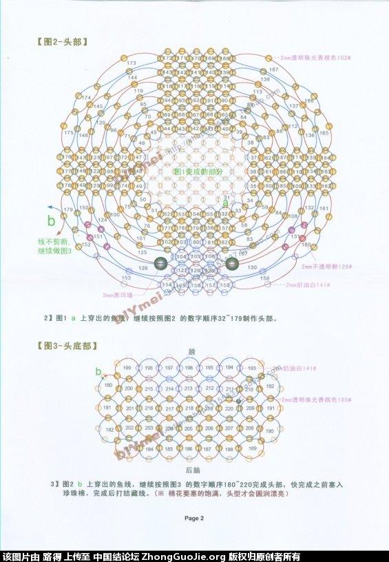 中国结论坛 带草莓的小兔子  串珠其他手工资料分享 084020991rfir2or29o27y