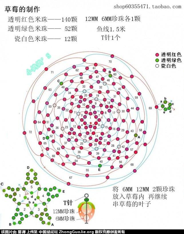 中国结论坛 带草莓的小兔子  串珠其他手工资料分享 084037vtbwnv7hvkhsk0r7