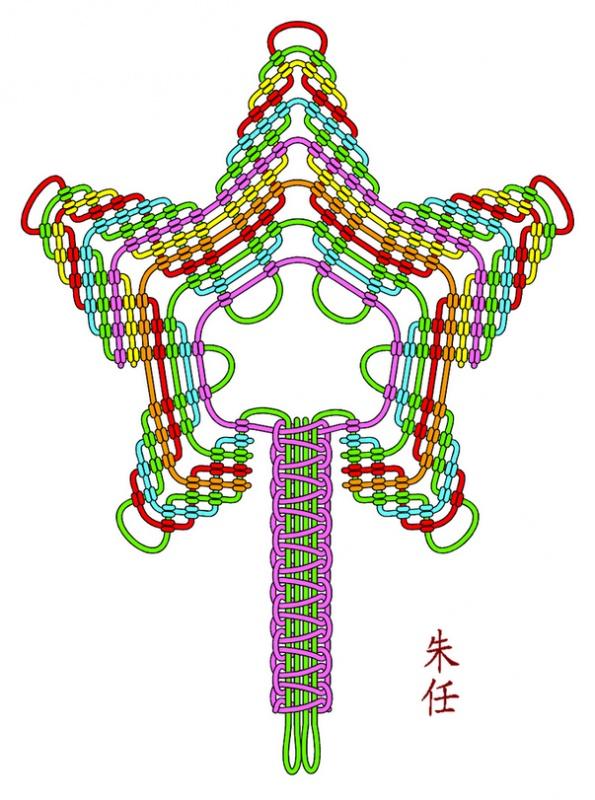 中国结论坛 为刘英的《树叶》画个走线图  立体绳结教程与交流区 191405kkzp6128el1k2t2m