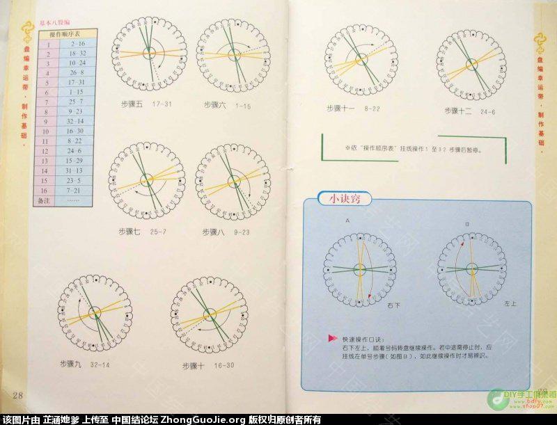 中国结论坛 与大家分享手链(4,8,16,10)股辫编发 手链,大家,分享,手链多少颗珠子最好,和大家一起分享 图文教程区 143003l4roxfunrdx8ovht