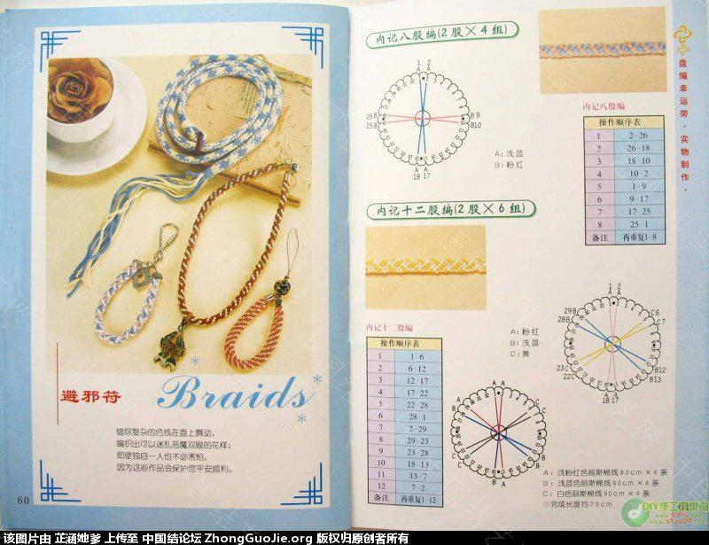 中国结论坛 与大家分享手链(4,8,16,10)股辫编发 手链,大家,分享,手链多少颗珠子最好,和大家一起分享 图文教程区 143104ttxb2tx5i6wm9etq