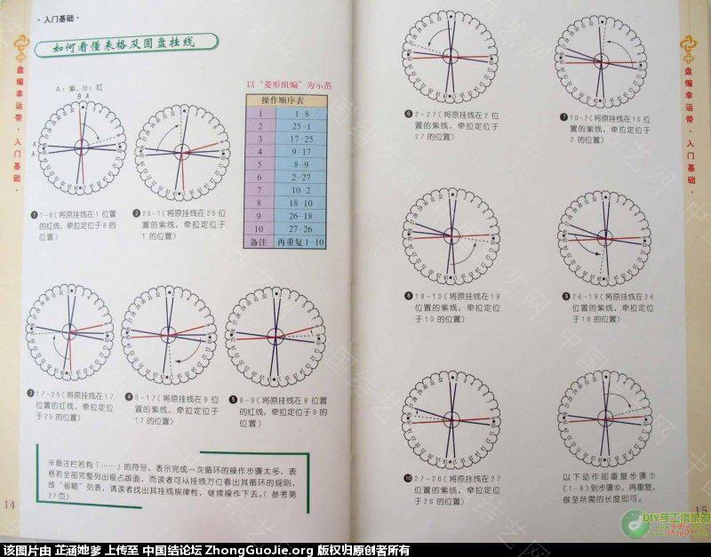 中国结论坛 与大家分享手链(4,8,16,10)股辫编发 手链,大家,分享,手链多少颗珠子最好,和大家一起分享 图文教程区 14315530w57u9awa0f05f3