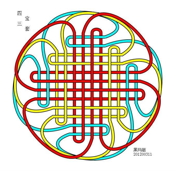 中国结论坛 宝结 宝结 基本结-新手入门必看 152948tslssvaks0decksm