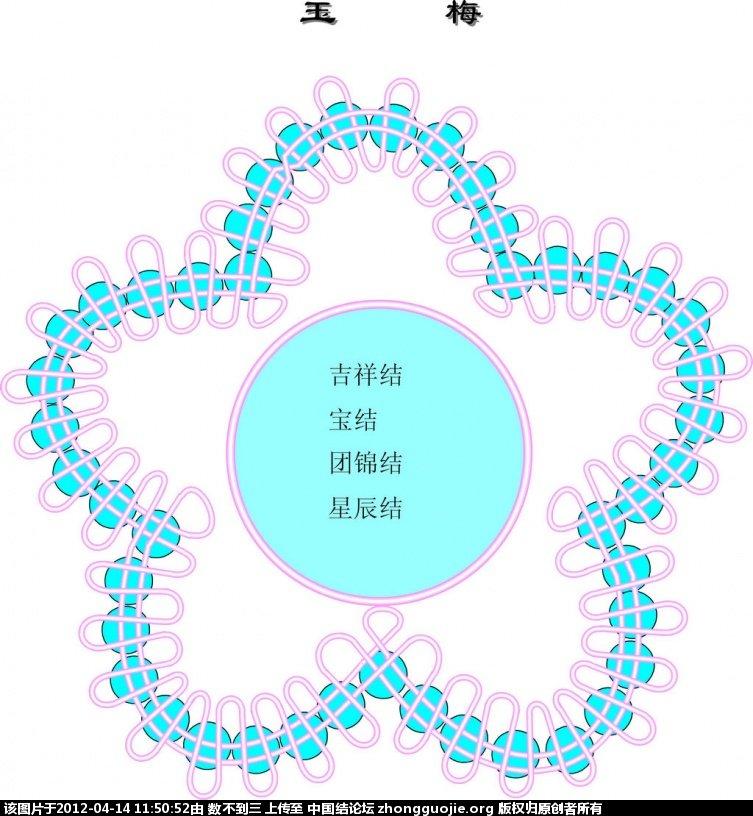 中国结论坛 玉梅—华瑶结梅花  冰花结(华瑶结)的教程与讨论区 115045rf6rxjv53ft1rxn0