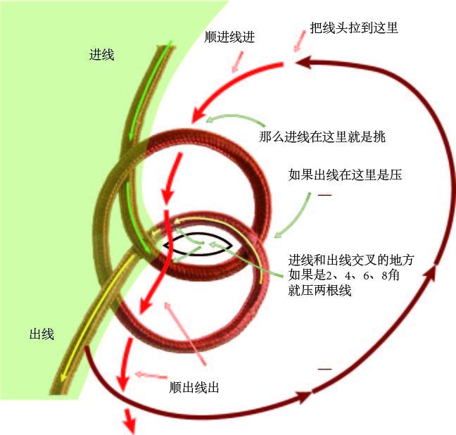 中国结论坛   一线生机-杨朝宗专栏 1859062iawzcxxxiruxrkl