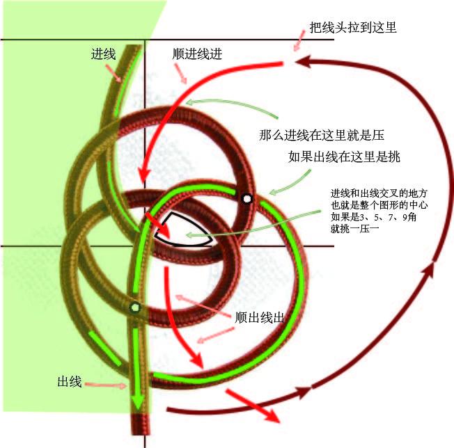 中国结论坛   一线生机-杨朝宗专栏 1859113typ9hks6lnfm6b9